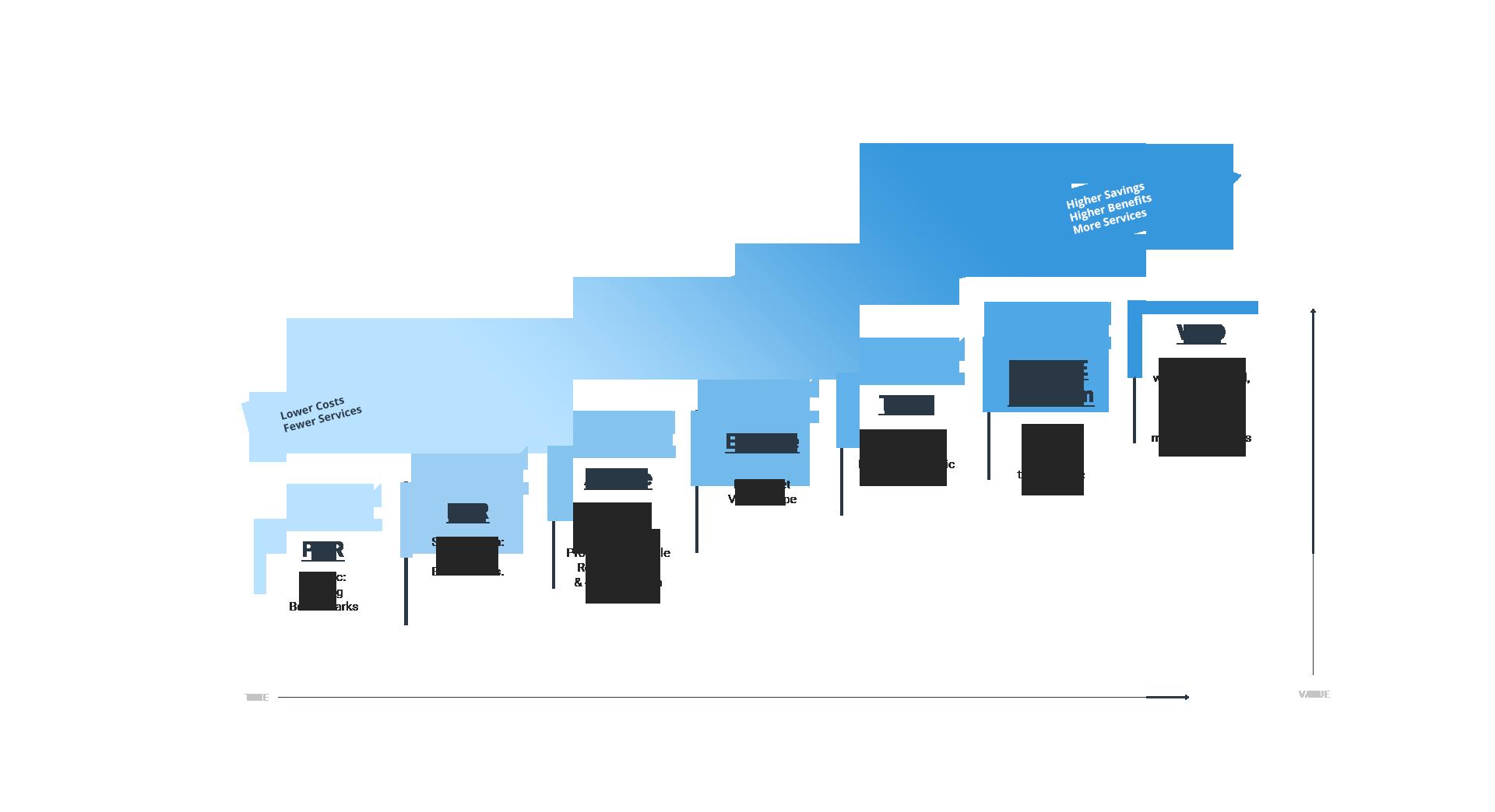netnetweb_egagement_graph.png
