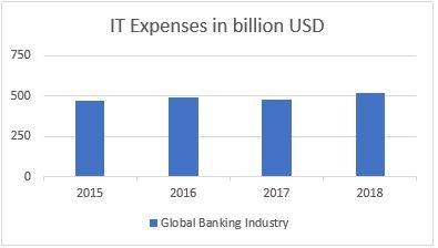 IT Expenses.jpg