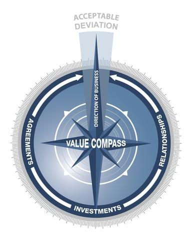 NET-compass.jpg