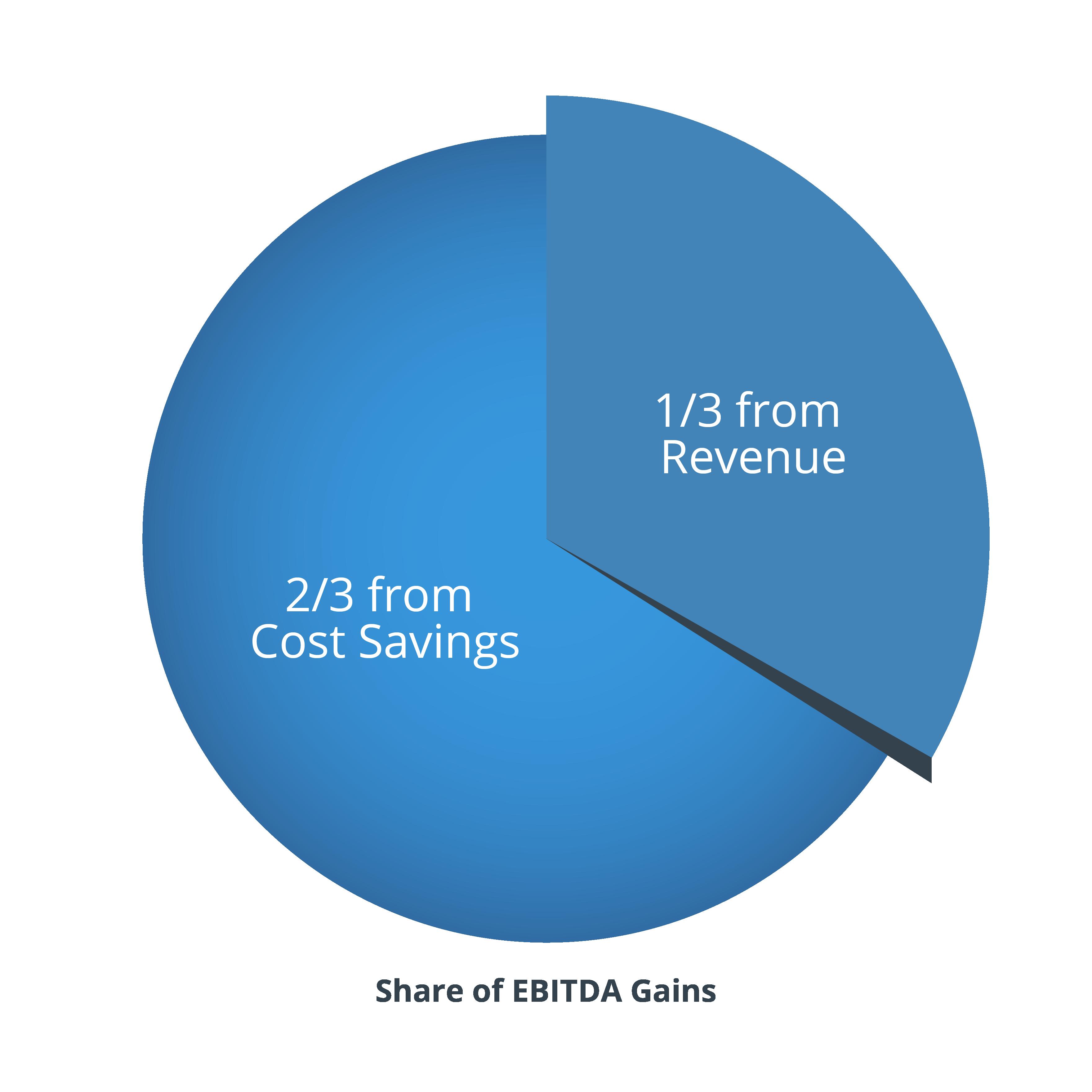 ebitda banking graphic-01