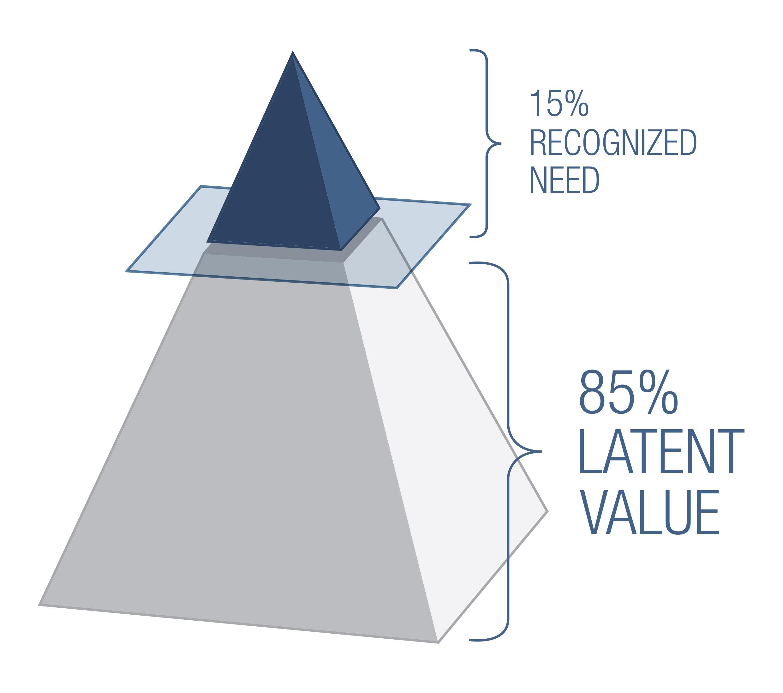 NET-value-pyramid (1).jpg